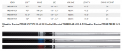 M3 specs-shaft options