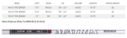 M4 D-type specs-shaft options