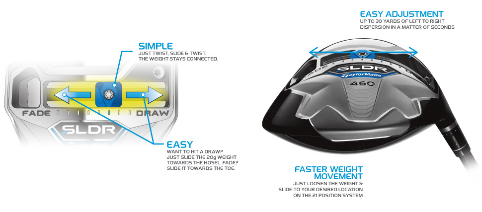 taylormade-sldr-weight-technology