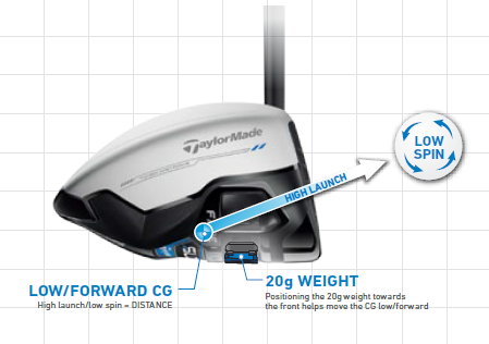 sldr-white-technology