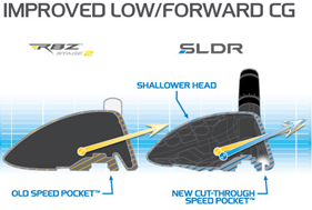 sldr-fairway-wood-tech-1