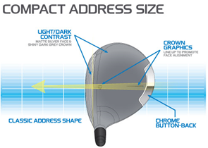 sldr-fairway-wood-tech-2