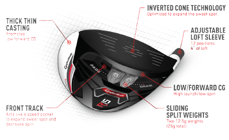 taylormade-r15-driver-2