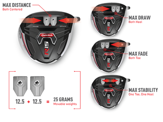 taylormade-r15-movable-weight-adjustment