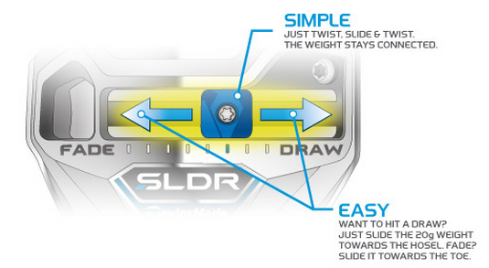 taylormade-sldr-driver-movable-weight-adjustment