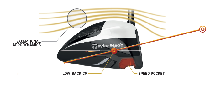 TaylorMade M2 Driver Hot Trajectory