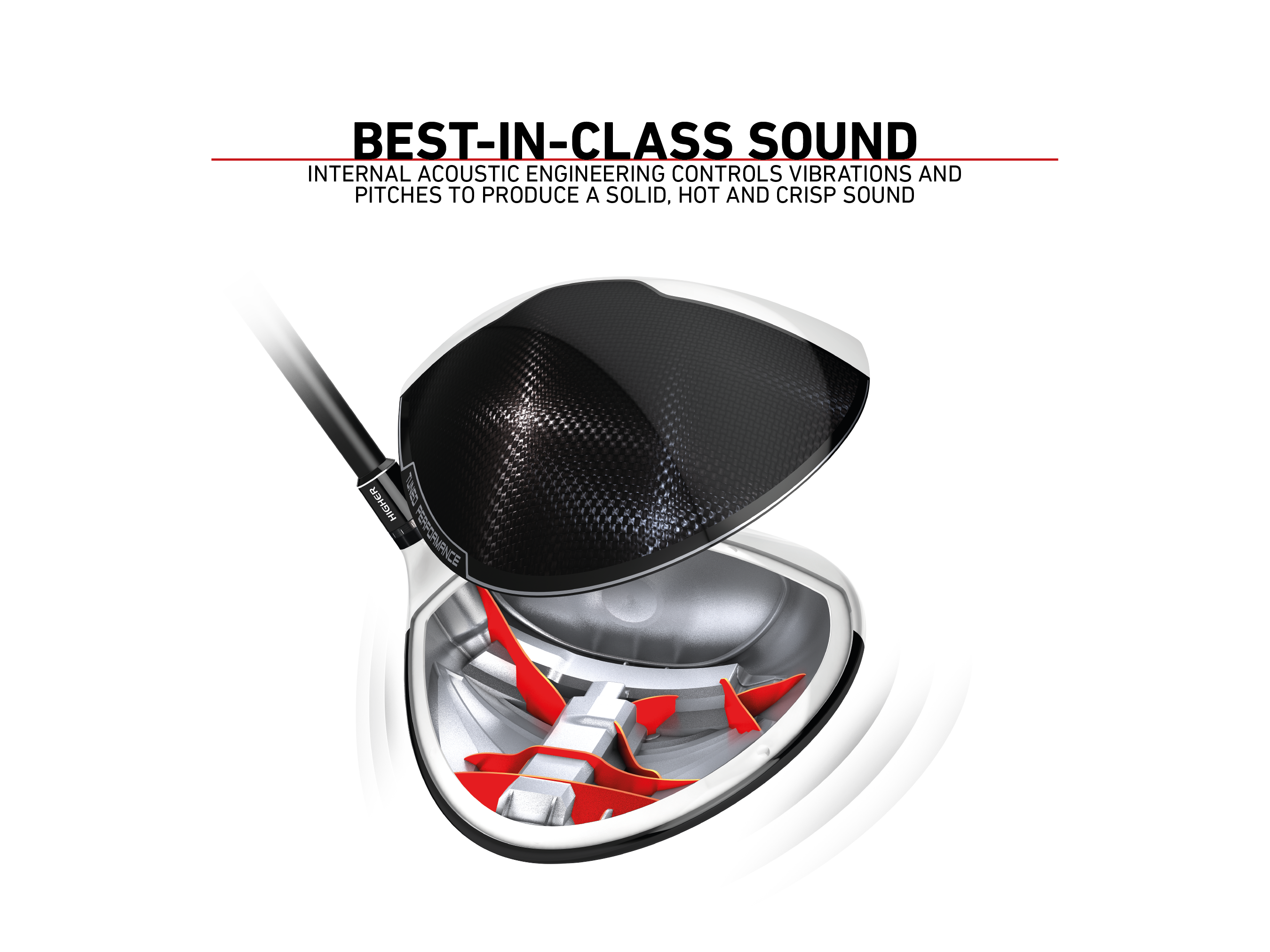 TaylorMade M2 Driver Best In Class Sound