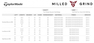 Milled Grind Wedge Specs