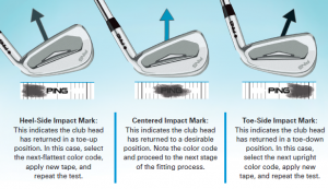 Ping fitting process lie angle