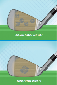 Ping fitting process shaft length