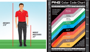 Ping fitting process static fit